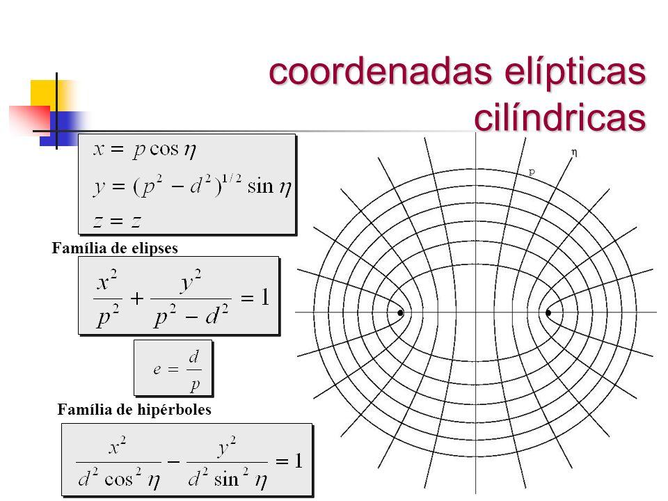 coordenadas elípticas cilíndricas Família de elipses Família de hipérboles