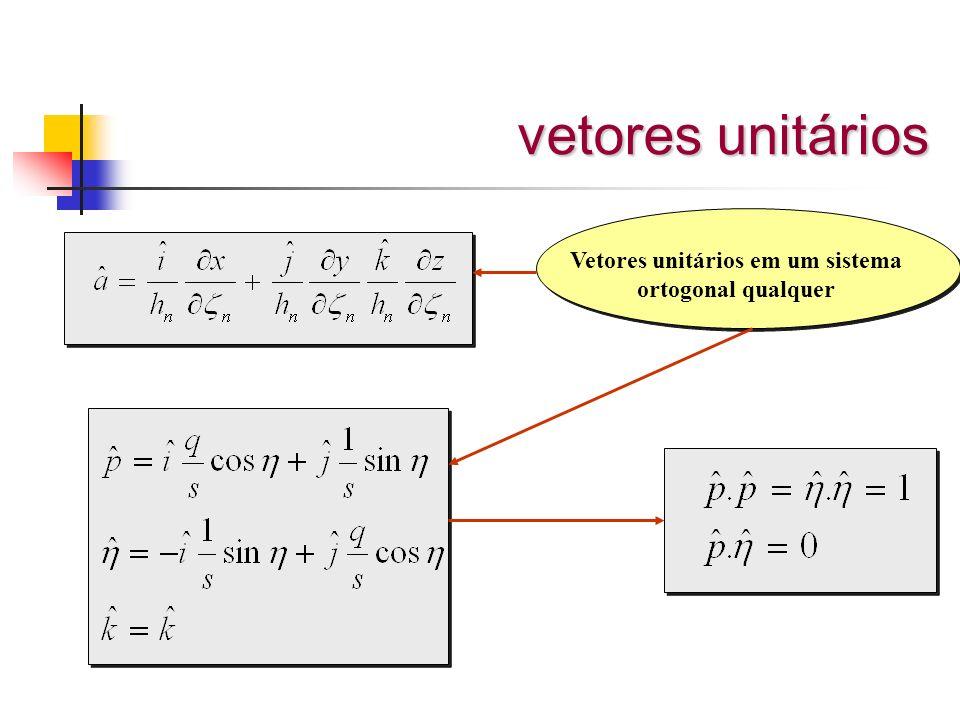 vetores unitários Vetores unitários em um sistema ortogonal qualquer
