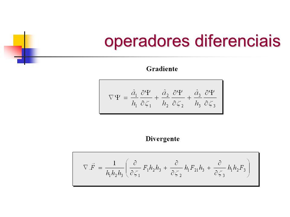 operadores diferenciais Gradiente Divergente