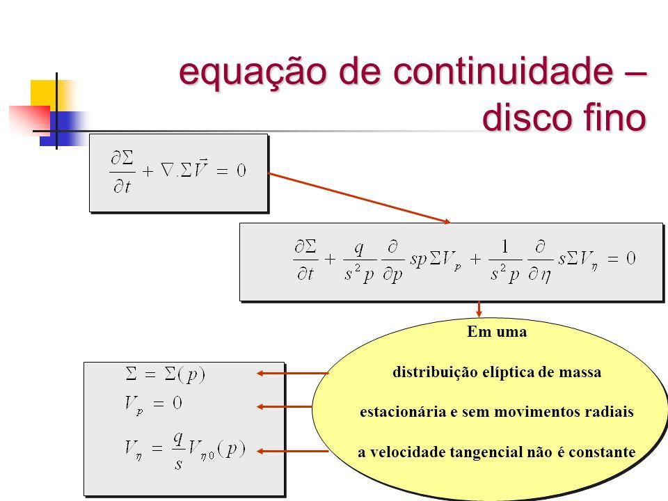 equação de continuidade – disco fino Em uma distribuição elíptica de massa estacionária e sem movimentos radiais a velocidade tangencial não é constan