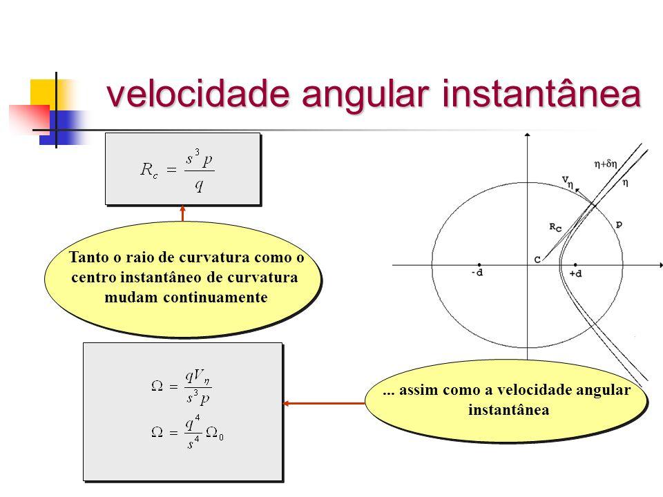 velocidade angular instantânea Tanto o raio de curvatura como o centro instantâneo de curvatura mudam continuamente... assim como a velocidade angular
