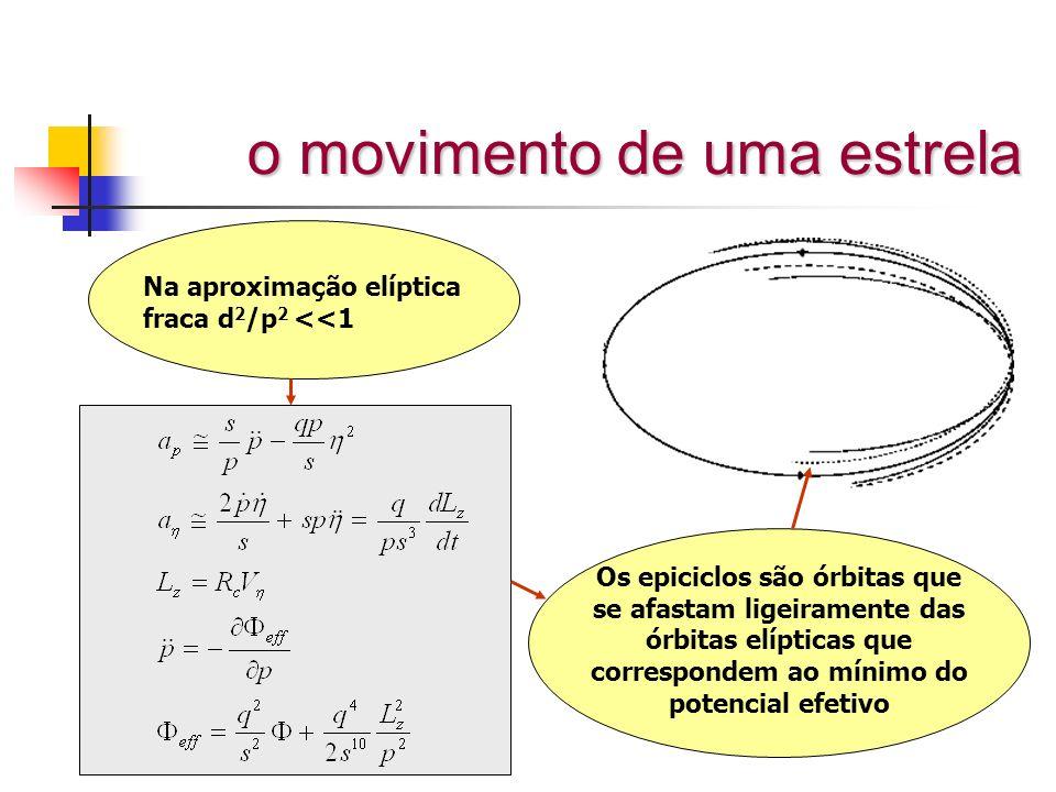 o movimento de uma estrela Na aproximação elíptica fraca d 2 /p 2 <<1 Os epiciclos são órbitas que se afastam ligeiramente das órbitas elípticas que c