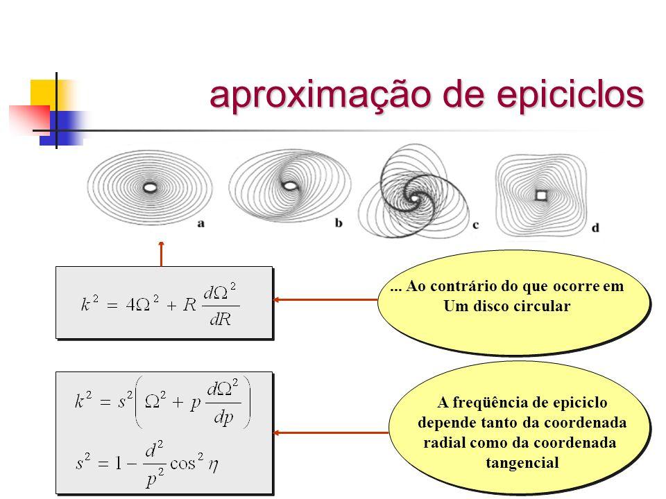 aproximação de epiciclos A freqüência de epiciclo depende tanto da coordenada radial como da coordenada tangencial... Ao contrário do que ocorre em Um