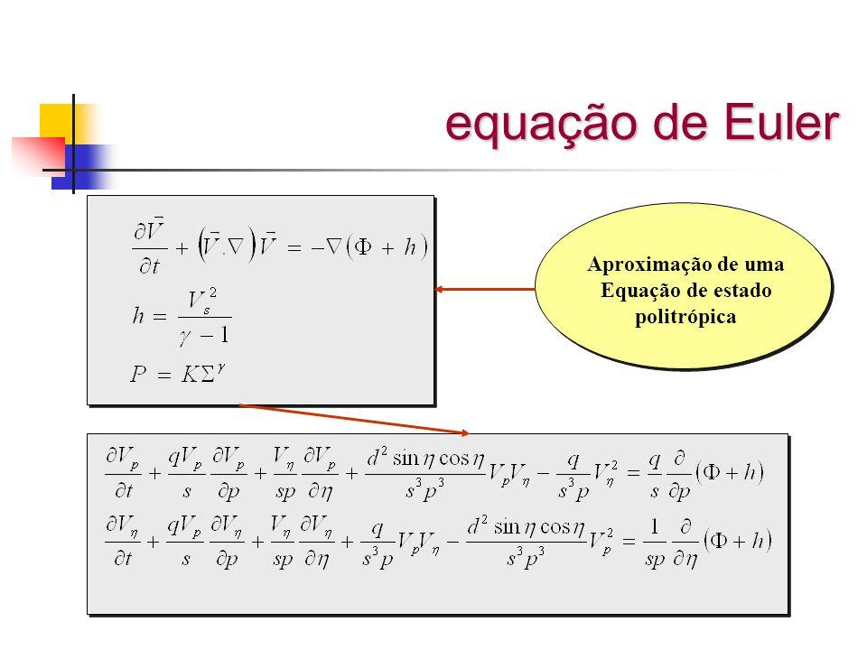 equação de Euler Aproximação de uma Equação de estado politrópica