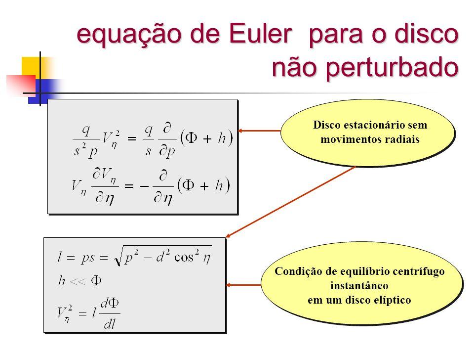 equação de Euler para o disco não perturbado Disco estacionário sem movimentos radiais Condição de equilíbrio centrífugo instantâneo em um disco elípt