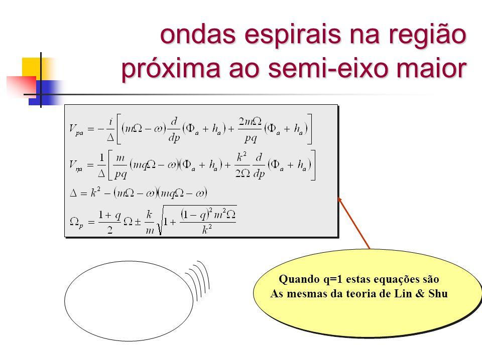 ondas espirais na região próxima ao semi-eixo maior Quando q=1 estas equações são As mesmas da teoria de Lin & Shu