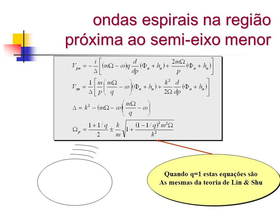 ondas espirais na região próxima ao semi-eixo menor Quando q=1 estas equações são As mesmas da teoria de Lin & Shu