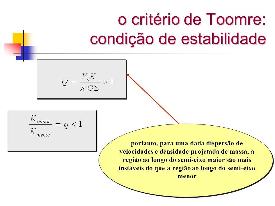 o critério de Toomre: condição de estabilidade portanto, para uma dada dispersão de velocidades e densidade projetada de massa, a região ao longo do s