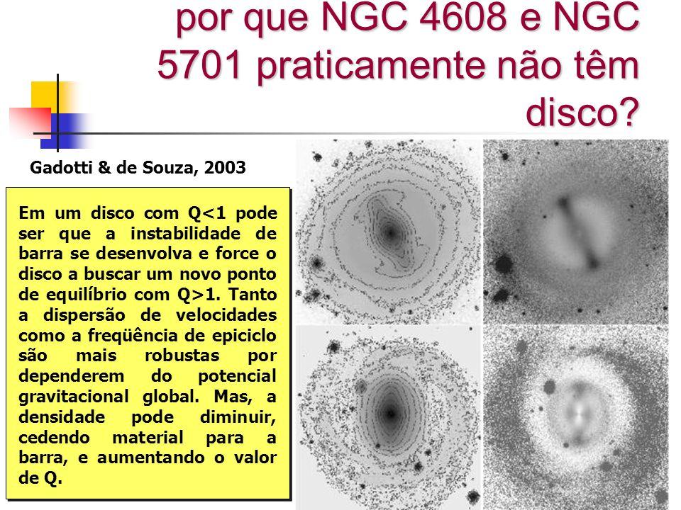 por que NGC 4608 e NGC 5701 praticamente não têm disco? Gadotti & de Souza, 2003 Em um disco com Q 1. Tanto a dispersão de velocidades como a freqüênc