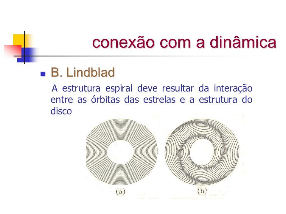 conexão com a dinâmica B. Lindblad B. Lindblad A estrutura espiral deve resultar da interação entre as órbitas das estrelas e a estrutura do disco