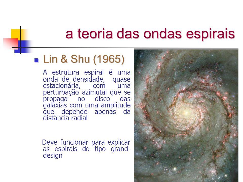 a teoria das ondas espirais Lin & Shu (1965) Lin & Shu (1965) A estrutura espiral é uma onda de densidade, quase estacionária, com uma perturbação azi