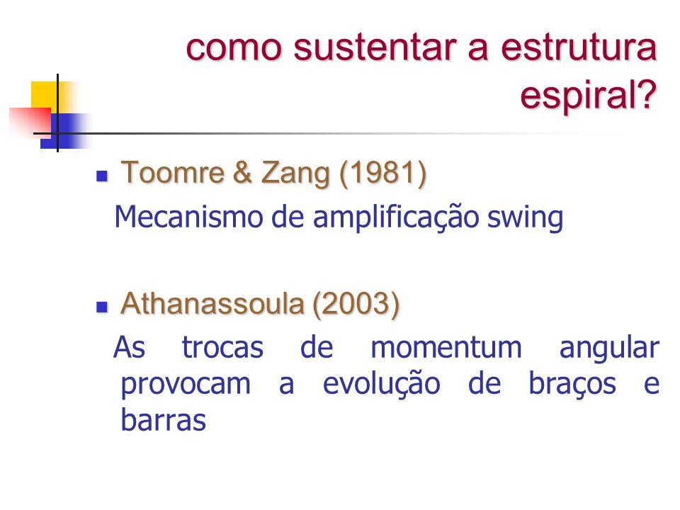 como sustentar a estrutura espiral? Toomre & Zang (1981) Toomre & Zang (1981) Mecanismo de amplificação swing Athanassoula (2003) Athanassoula (2003)