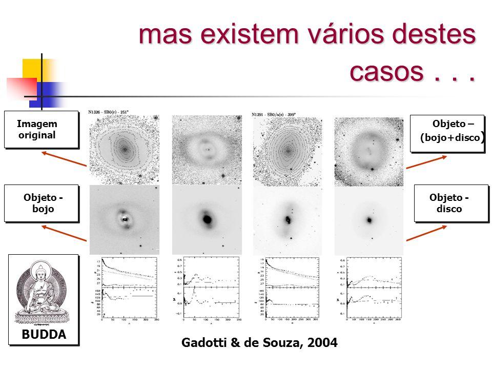 mas existem vários destes casos... Gadotti & de Souza, 2004 Imagem original Objeto – (bojo+disco ) Objeto - bojo Objeto - disco BUDDA