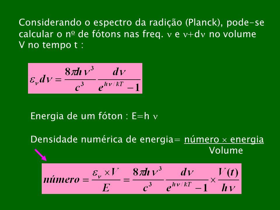 Considerando o espectro da radição (Planck), pode-se calcular o n o de fótons nas freq. e +d no volume V no tempo t : Energia de um fóton : E=h Densid