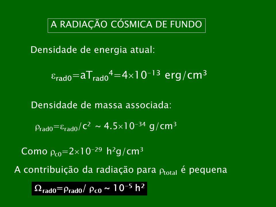 A RADIAÇÃO CÓSMICA DE FUNDO Densidade de energia atual: rad0 =aT rad0 4 =4 10 -13 erg/cm 3 Densidade de massa associada: rad0 = rad0 /c 2 ~ 4.5 10 -34