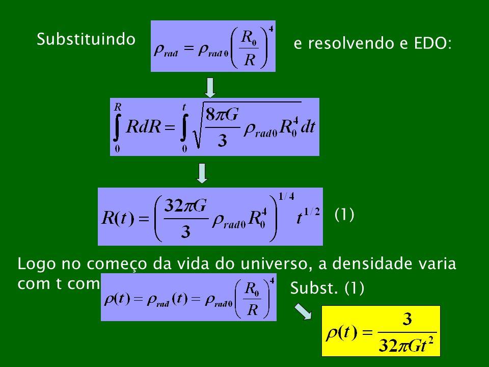 Substituindo e resolvendo e EDO: (1) Logo no começo da vida do universo, a densidade varia com t como: Subst. (1)