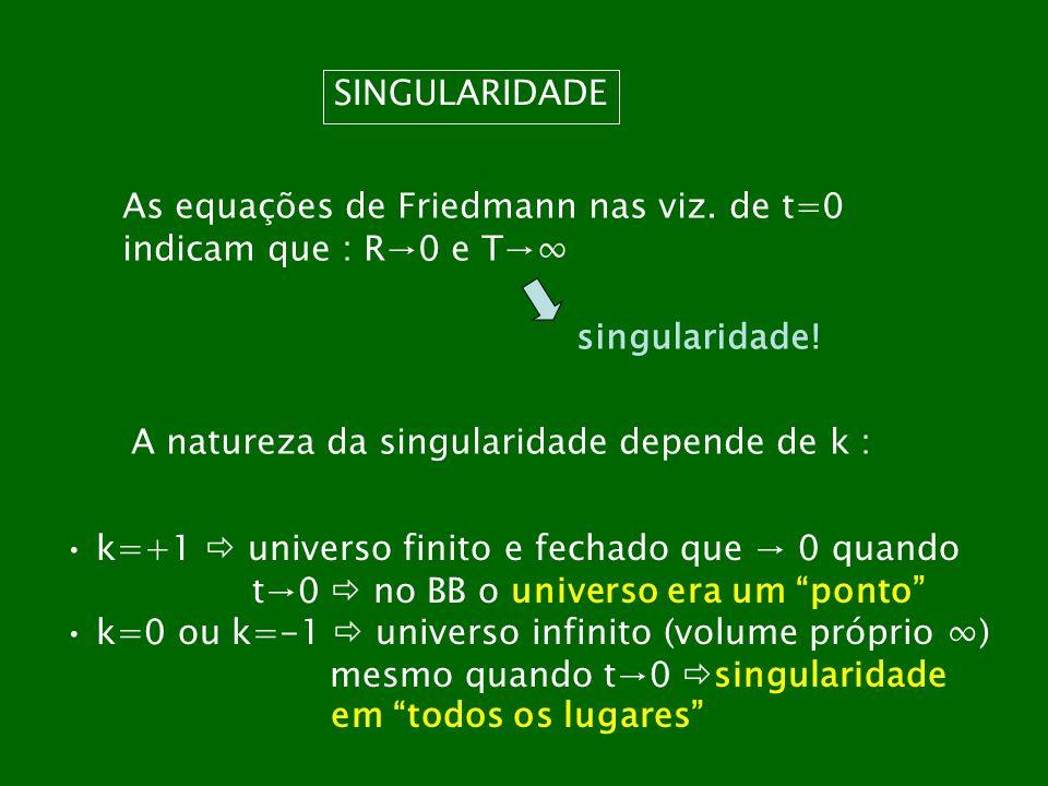 SINGULARIDADE As equações de Friedmann nas viz. de t=0 indicam que : R0 e T singularidade! A natureza da singularidade depende de k : k=+1 universo fi