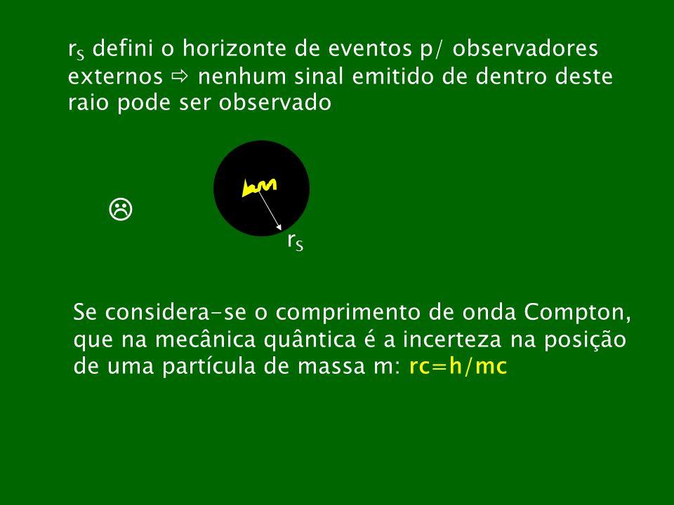 r S defini o horizonte de eventos p/ observadores externos nenhum sinal emitido de dentro deste raio pode ser observado rSrS Se considera-se o comprim
