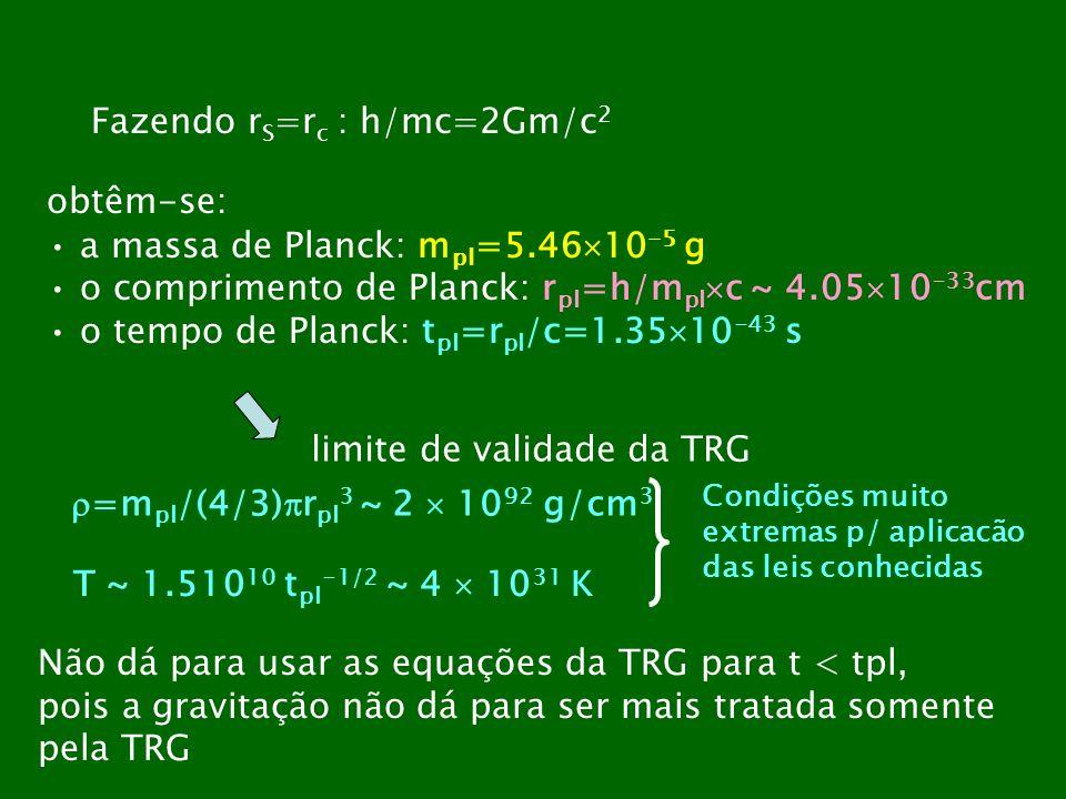 Fazendo r S =r c : h/mc=2Gm/c 2 obtêm-se: a massa de Planck: m pl =5.46 10 -5 g o comprimento de Planck: r pl =h/m pl c ~ 4.05 10 -33 cm o tempo de Pl