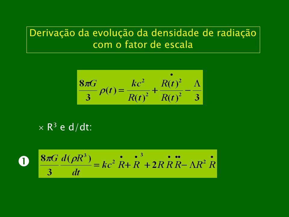 Derivação da evolução da densidade de radiação com o fator de escala R 3 e d/dt: