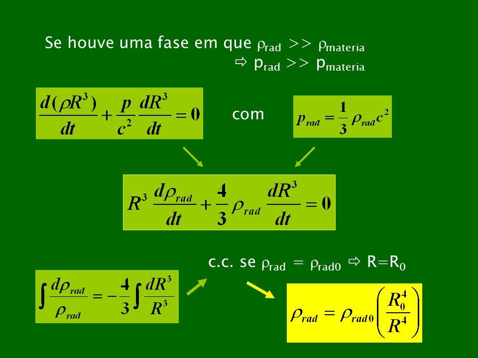 Se houve uma fase em que rad >> materia p rad >> p materia com c.c. se rad = rad0 R=R 0