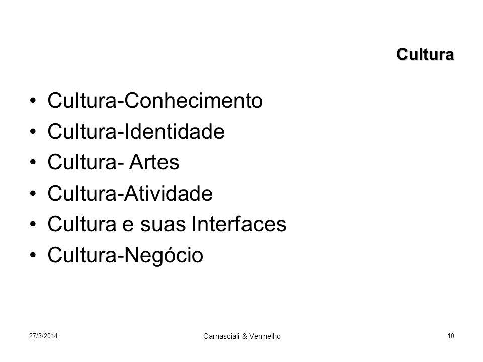 27/3/2014 Carnasciali & Vermelho 10 Cultura Cultura-Conhecimento Cultura-Identidade Cultura- Artes Cultura-Atividade Cultura e suas Interfaces Cultura-Negócio