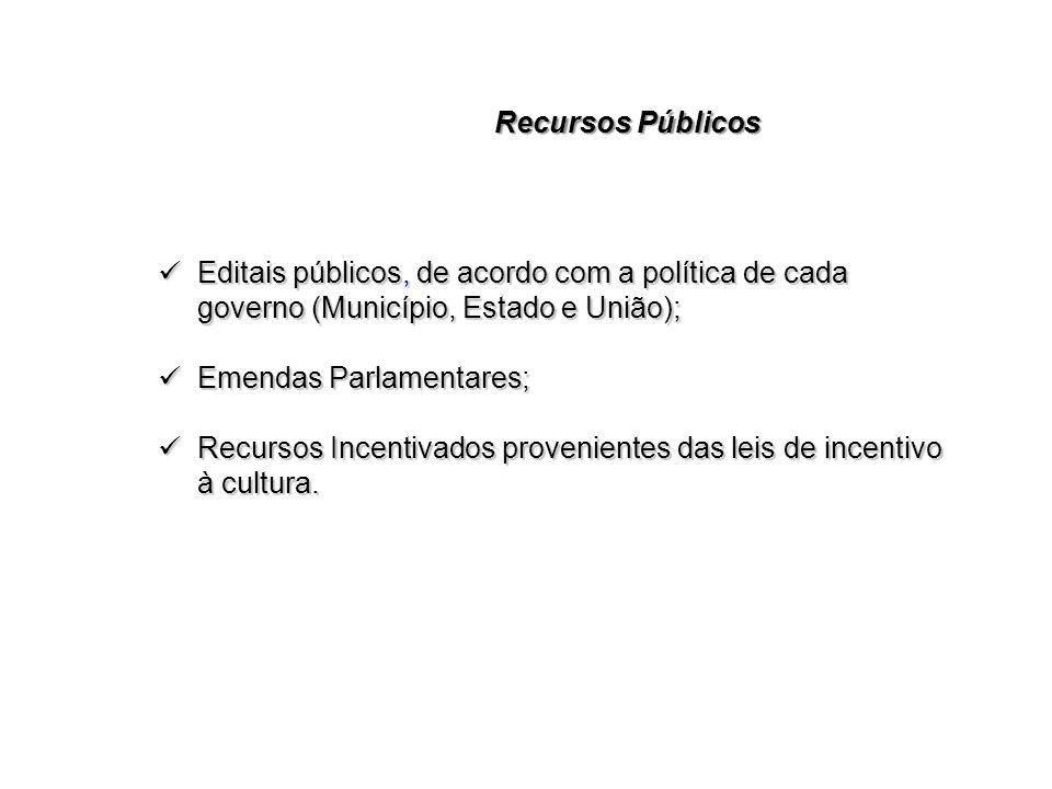 Editais públicos, de acordo com a política de cada governo (Município, Estado e União); Editais públicos, de acordo com a política de cada governo (Mu