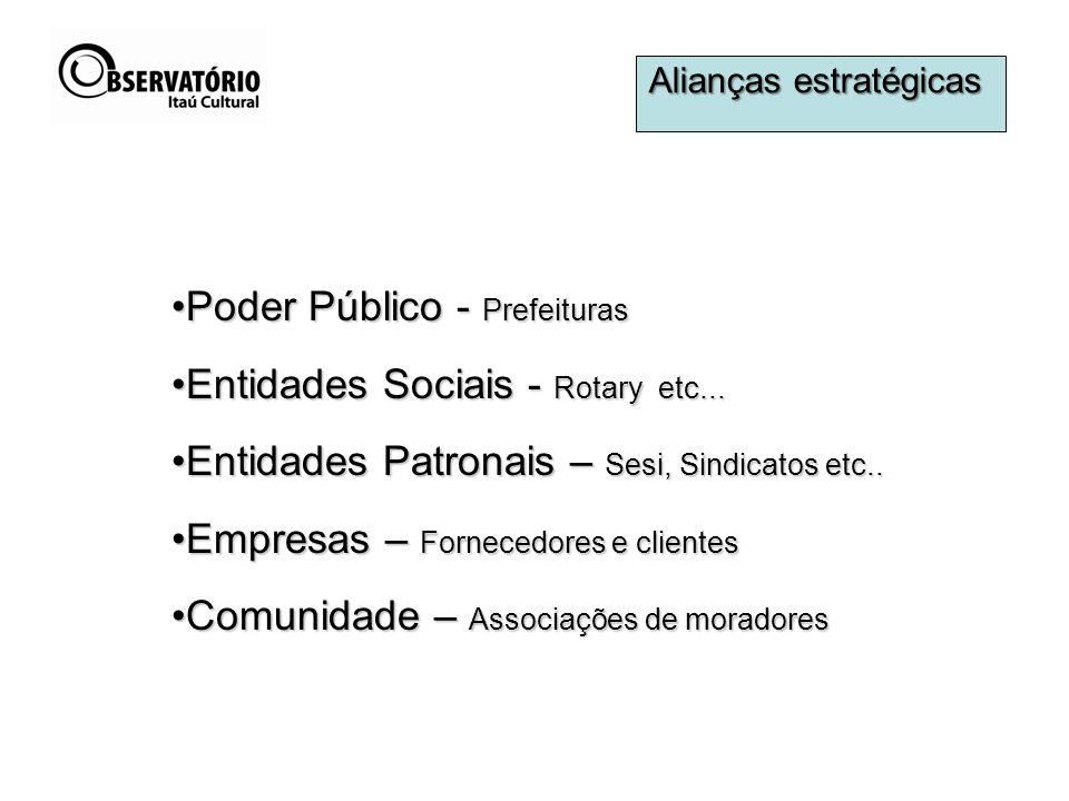 Poder Público - PrefeiturasPoder Público - Prefeituras Entidades Sociais - Rotary etc...Entidades Sociais - Rotary etc... Entidades Patronais – Sesi,