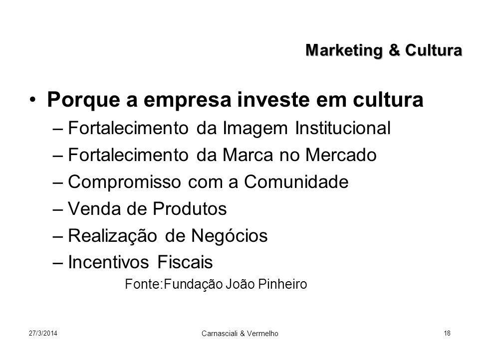 27/3/2014 Carnasciali & Vermelho 18 Porque a empresa investe em cultura –Fortalecimento da Imagem Institucional –Fortalecimento da Marca no Mercado –C