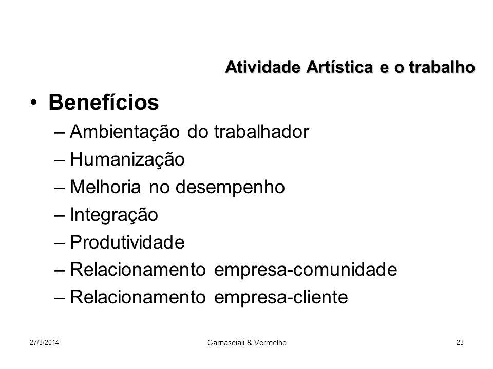 27/3/2014 Carnasciali & Vermelho 23 Benefícios –Ambientação do trabalhador –Humanização –Melhoria no desempenho –Integração –Produtividade –Relacionam