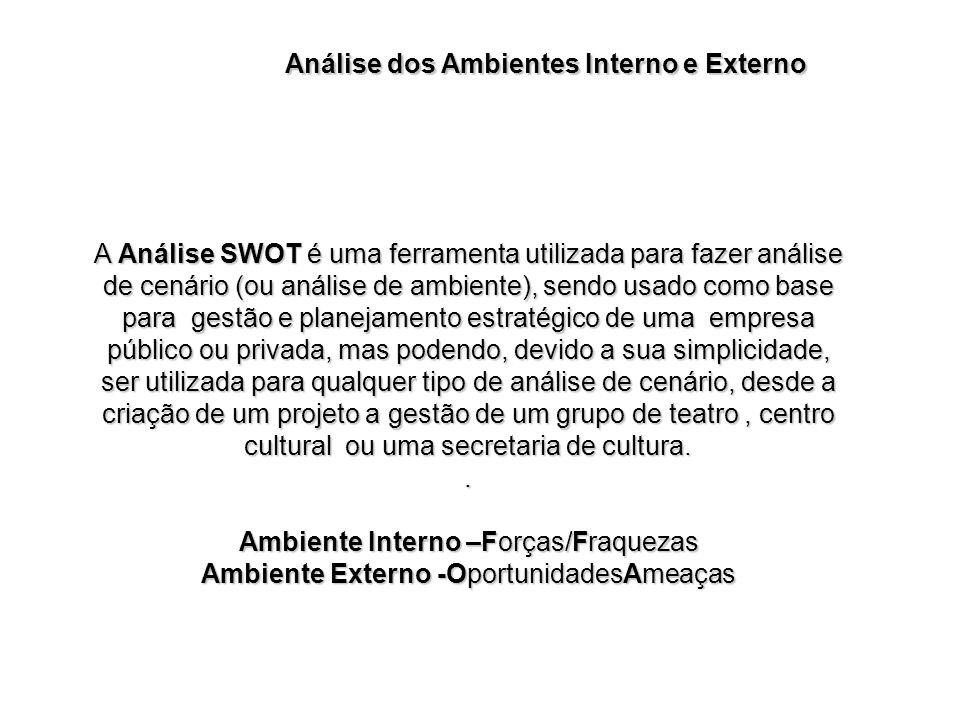 Análise dos Ambientes Interno e Externo A Análise SWOT é uma ferramenta utilizada para fazer análise de cenário (ou análise de ambiente), sendo usado