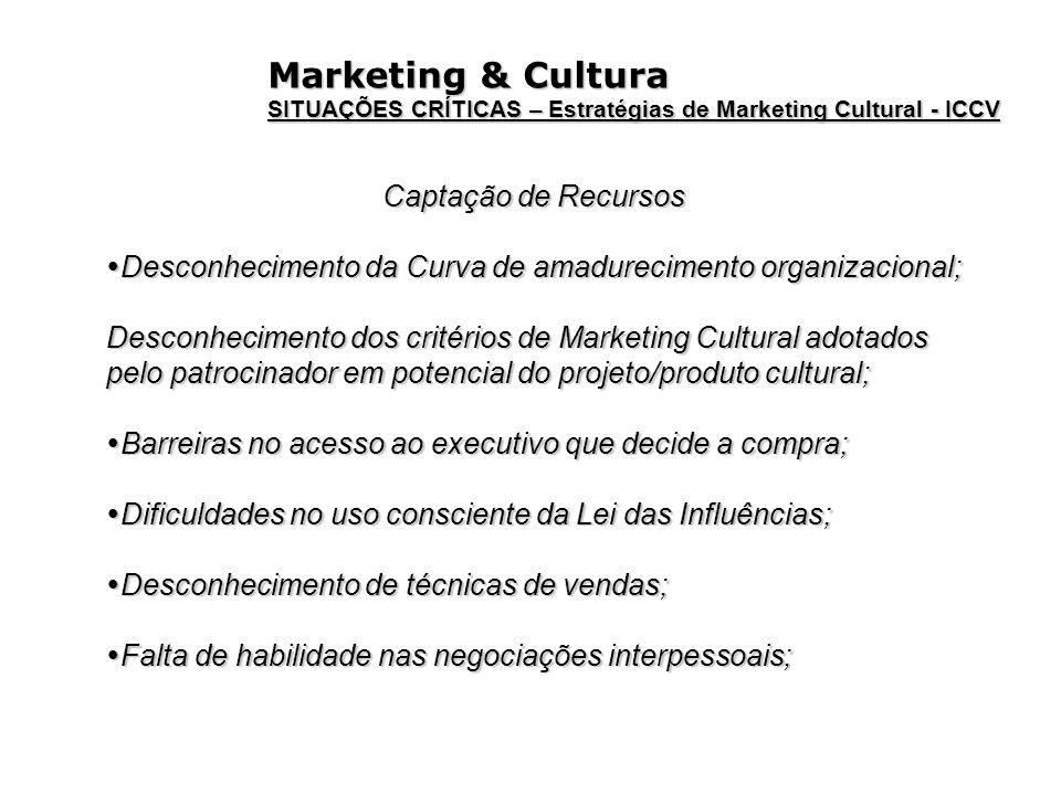 Marketing & Cultura SITUAÇÕES CRÍTICAS – Estratégias de Marketing Cultural - ICCV Captação de Recursos Desconhecimento da Curva de amadurecimento orga