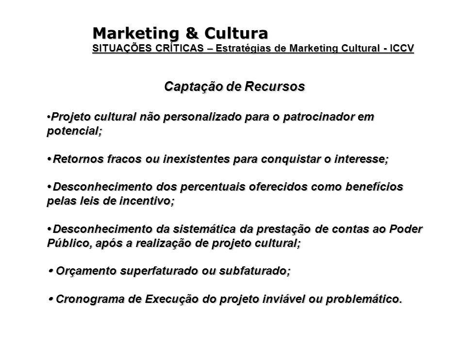 Marketing & Cultura SITUAÇÕES CRÍTICAS – Estratégias de Marketing Cultural - ICCV Captação de Recursos Projeto cultural não personalizado para o patro