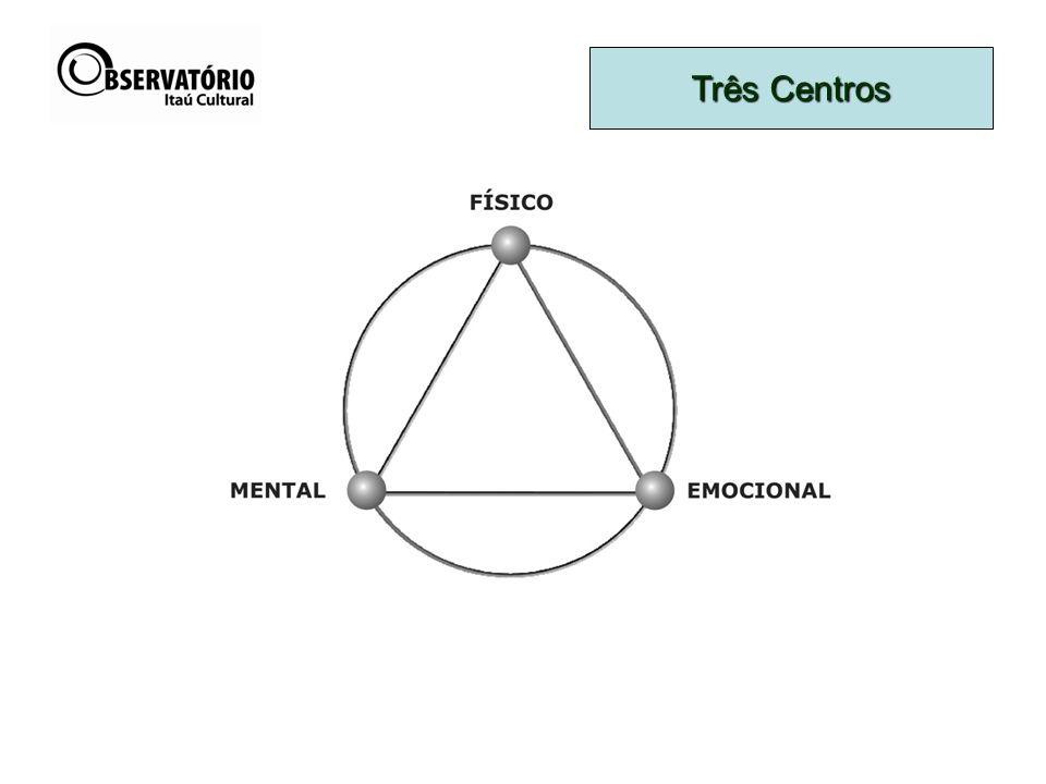 Três Centros