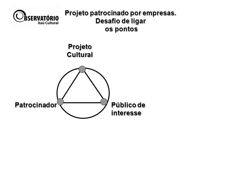 Projeto Cultural Público de interesse Patrocinador Projeto patrocinado por empresas. Desafio de ligar os pontos os pontos
