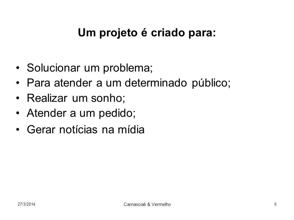 27/3/2014 Carnasciali & Vermelho 6 Solucionar um problema; Para atender a um determinado público; Realizar um sonho; Atender a um pedido; Gerar notíci