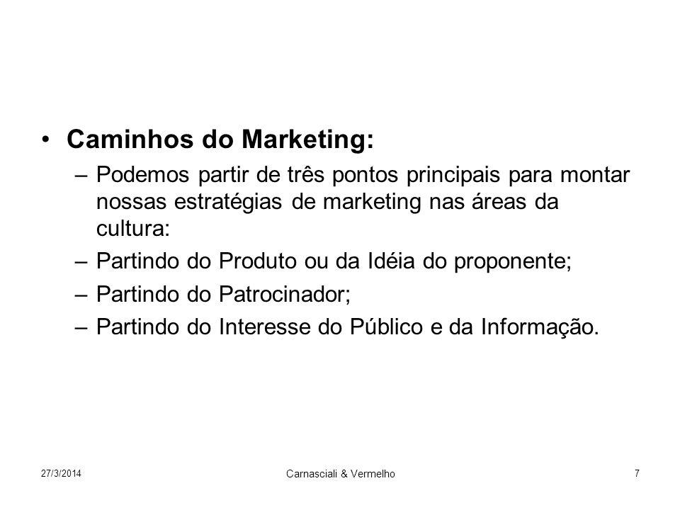 27/3/2014 Carnasciali & Vermelho 7 Caminhos do Marketing: –Podemos partir de três pontos principais para montar nossas estratégias de marketing nas ár