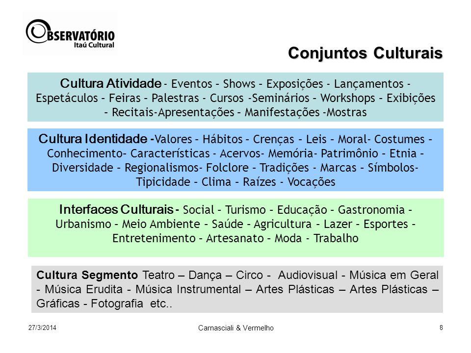 27/3/2014 Carnasciali & Vermelho 8 Cultura Atividade - Eventos – Shows – Exposições - Lançamentos - Espetáculos – Feiras – Palestras - Cursos -Seminár
