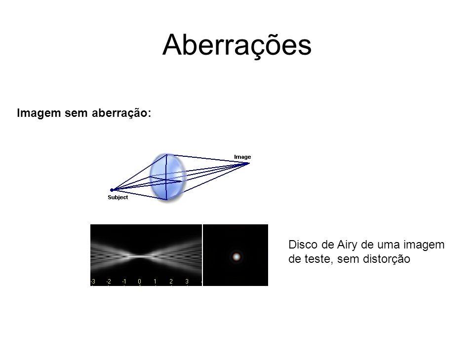 Aberrações Imagem sem aberração: Disco de Airy de uma imagem de teste, sem distorção