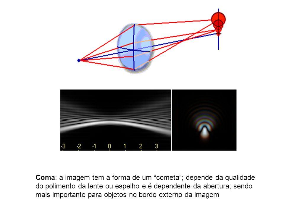 Coma: a imagem tem a forma de um cometa; depende da qualidade do polimento da lente ou espelho e é dependente da abertura; sendo mais importante para