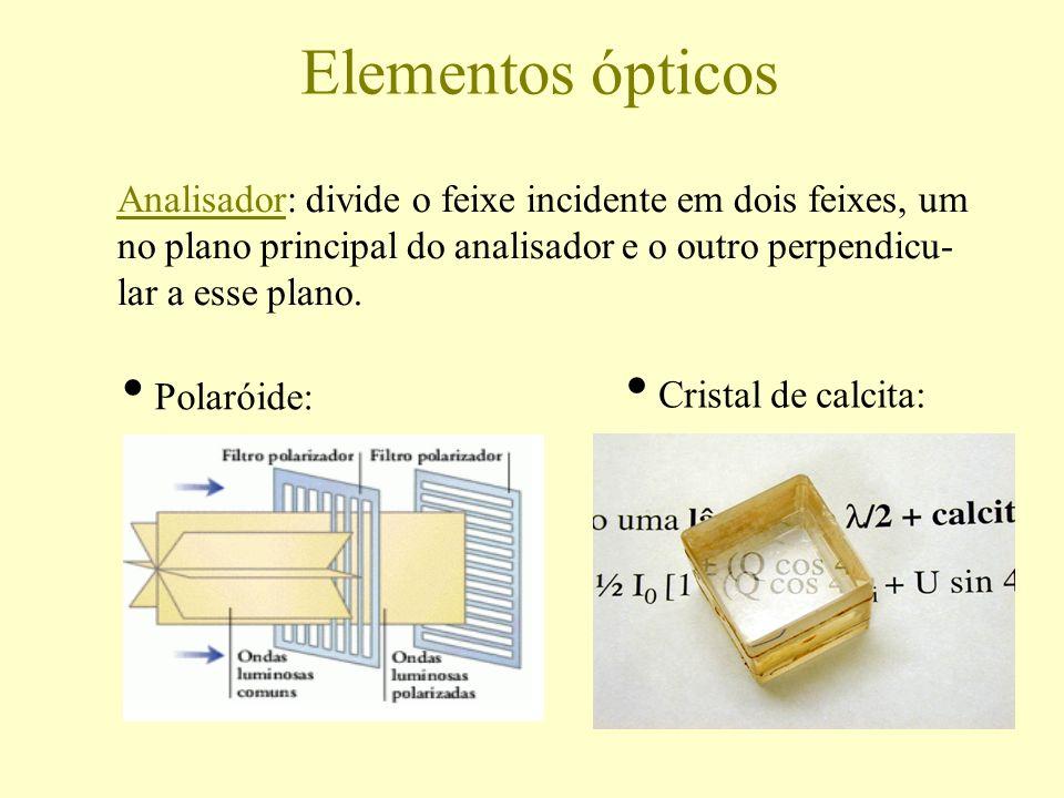 Elementos ópticos Analisador: divide o feixe incidente em dois feixes, um no plano principal do analisador e o outro perpendicu- lar a esse plano.