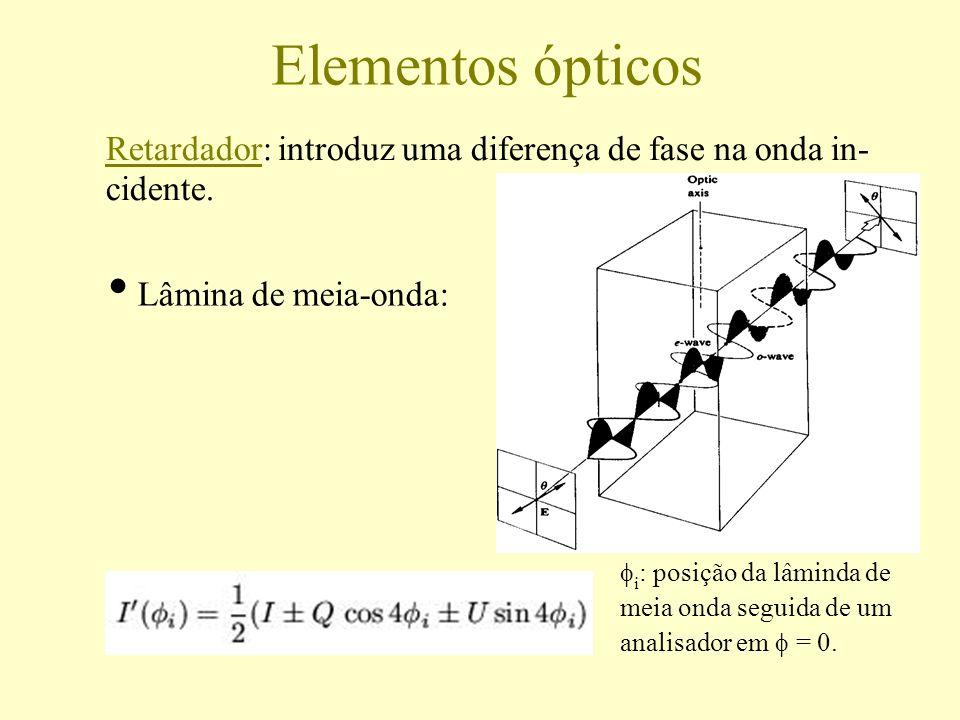 Elementos ópticos Retardador: introduz uma diferença de fase na onda in- cidente. Lâmina de meia-onda: i : posição da lâminda de meia onda seguida de