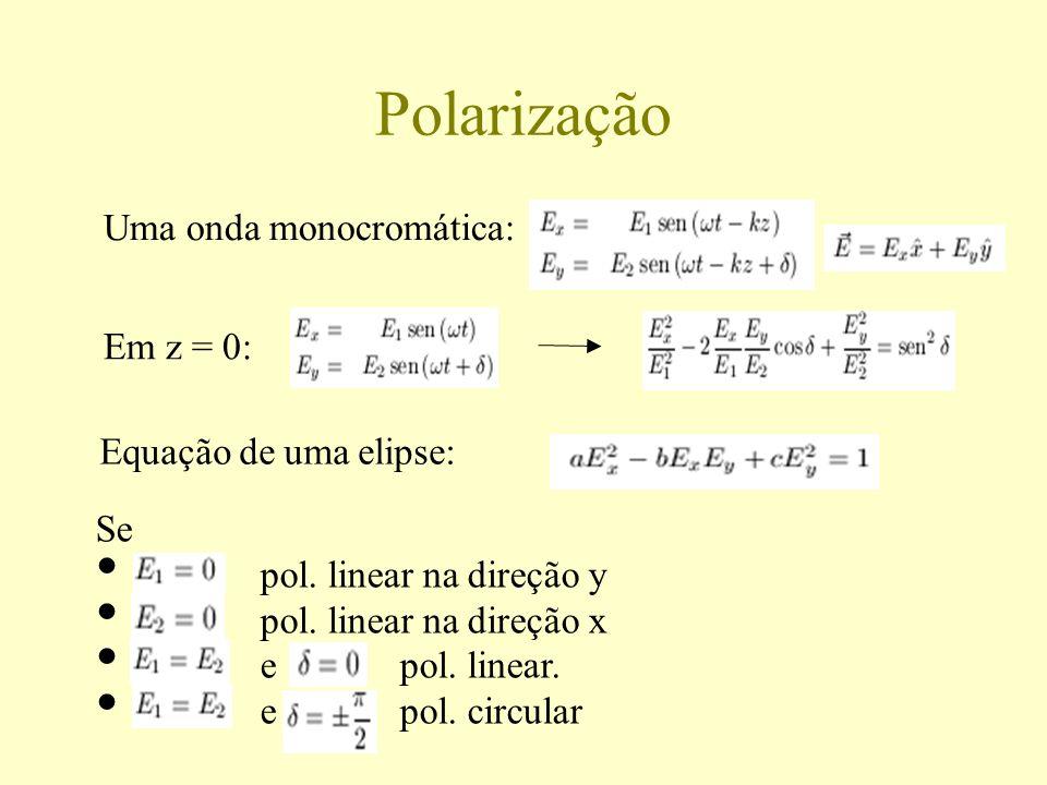 Polarização Uma onda monocromática: Em z = 0: Equação de uma elipse: Se pol. linear na direção y pol. linear na direção x e pol. linear. e pol. circul