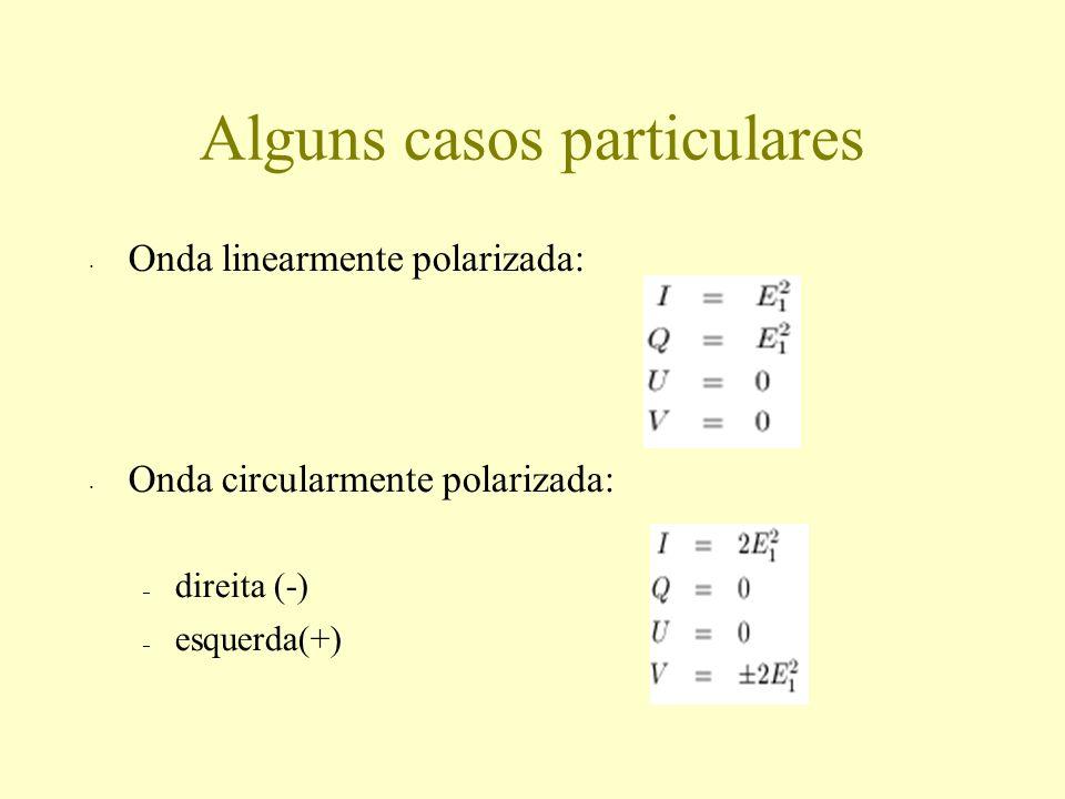 Alguns casos particulares Onda linearmente polarizada: Onda circularmente polarizada: – direita (-) – esquerda(+)