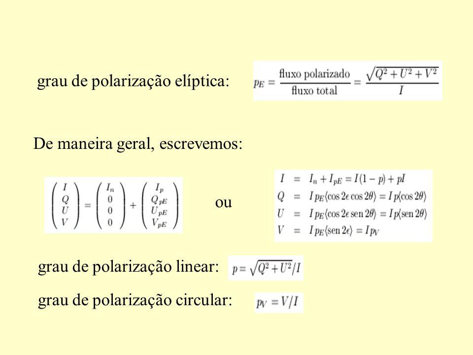 grau de polarização elíptica: De maneira geral, escrevemos: ou grau de polarização linear: grau de polarização circular: