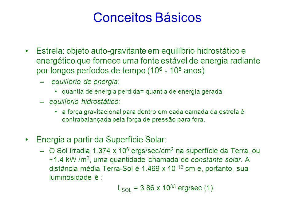 Conceitos Básicos Estrela: objeto auto-gravitante em equilíbrio hidrostático e energético que fornece uma fonte estável de energia radiante por longos períodos de tempo (10 6 - 10 8 anos) – equilíbrio de energia: quantia de energia perdida= quantia de energia gerada –equilíbrio hidrostático: a força gravitacional para dentro em cada camada da estrela é contrabalançada pela força de pressão para fora.