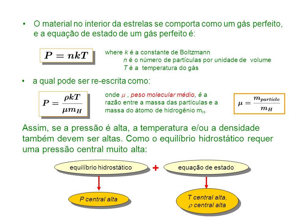 O material no interior da estrelas se comporta como um gás perfeito, e a equação de estado de um gás perfeito é: where k é a constante de Boltzmann n é o número de partículas por unidade de volume T é a temperatura do gás onde, peso molecular médio, é a razão entre a massa das partículas e a massa do átomo de hidrogênio m H.