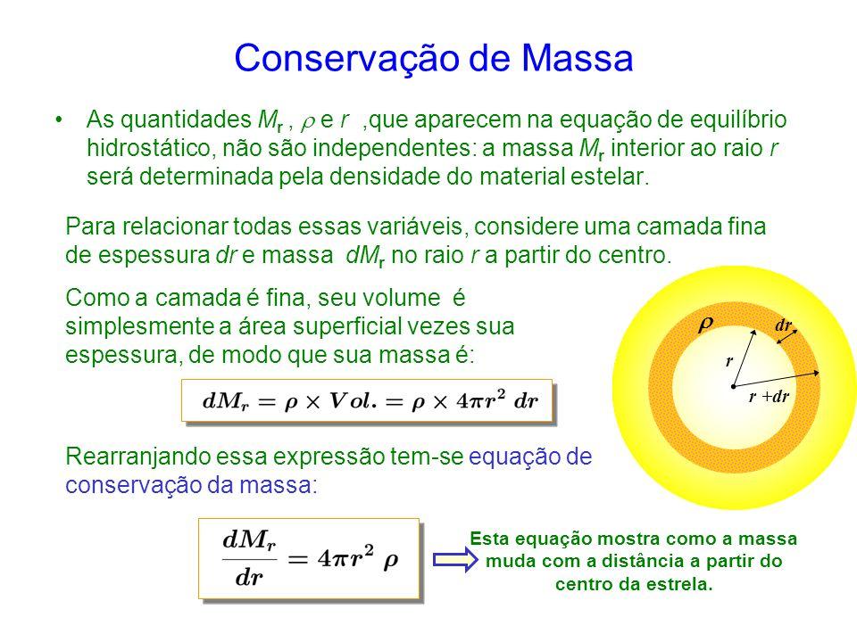 As quantidades M r, e r,que aparecem na equação de equilíbrio hidrostático, não são independentes: a massa M r interior ao raio r será determinada pela densidade do material estelar.