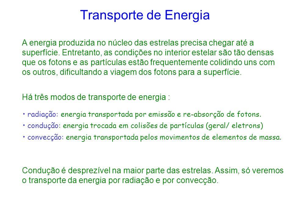 Transporte de Energia A energia produzida no núcleo das estrelas precisa chegar até a superfície.