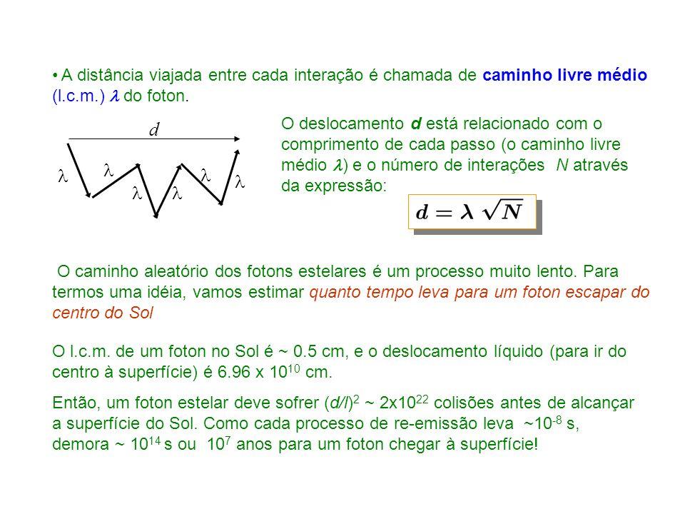 d O deslocamento d está relacionado com o comprimento de cada passo (o caminho livre médio ) e o número de interações N através da expressão: A distância viajada entre cada interação é chamada de caminho livre médio (l.c.m.) do foton.